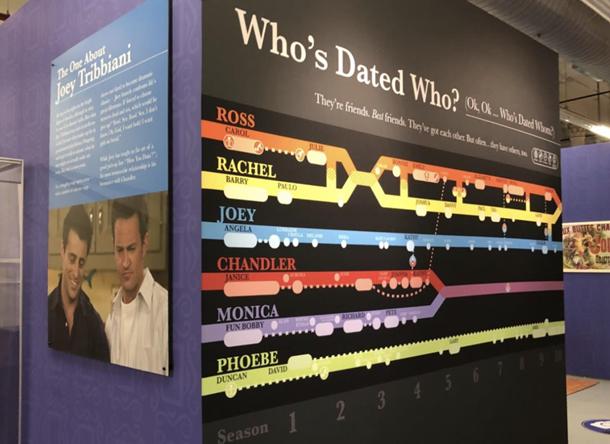 У Нью-Йорку відкрили музей серіалу Друзі (фото) - фото 353068