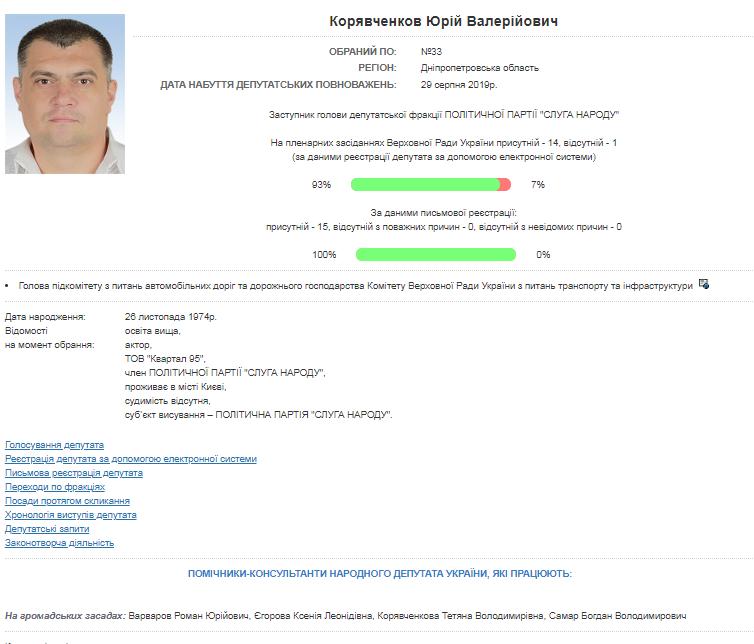 Юрія Корявченков